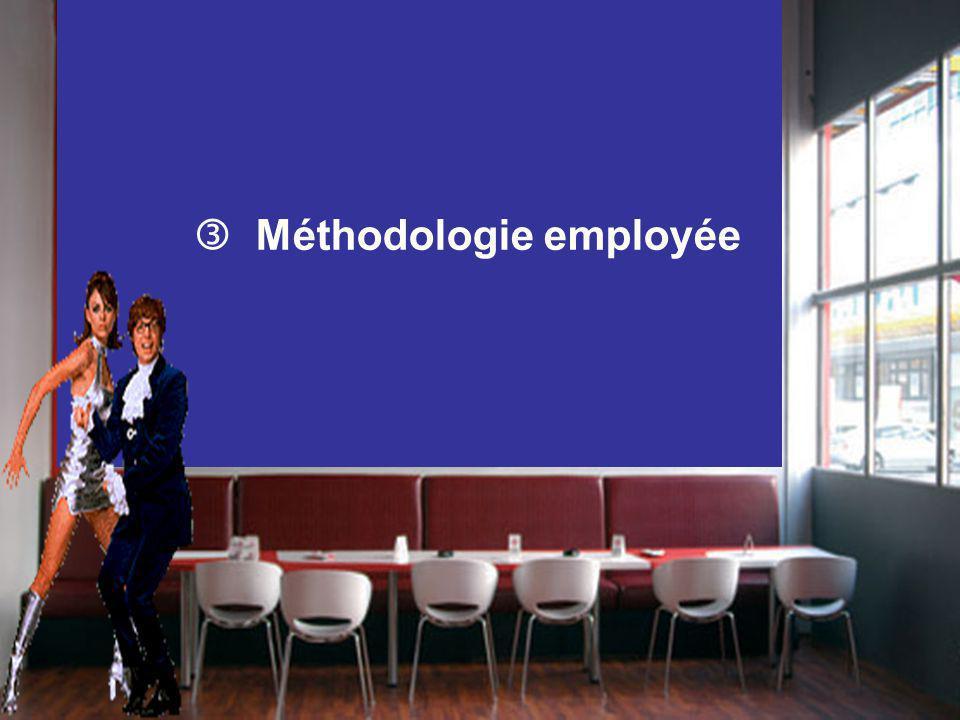 Méthodologie employée
