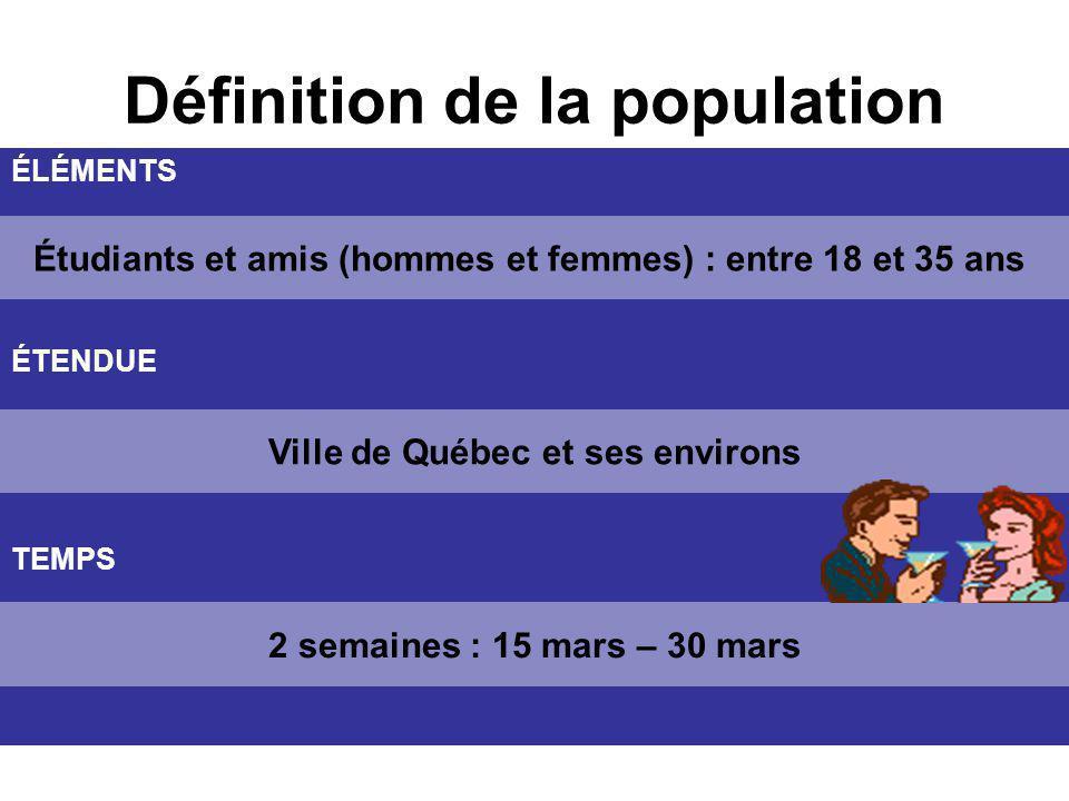 Étudiants et amis (hommes et femmes) : entre 18 et 35 ans Définition de la population Ville de Québec et ses environs 2 semaines : 15 mars – 30 mars ÉLÉMENTS TEMPS ÉTENDUE