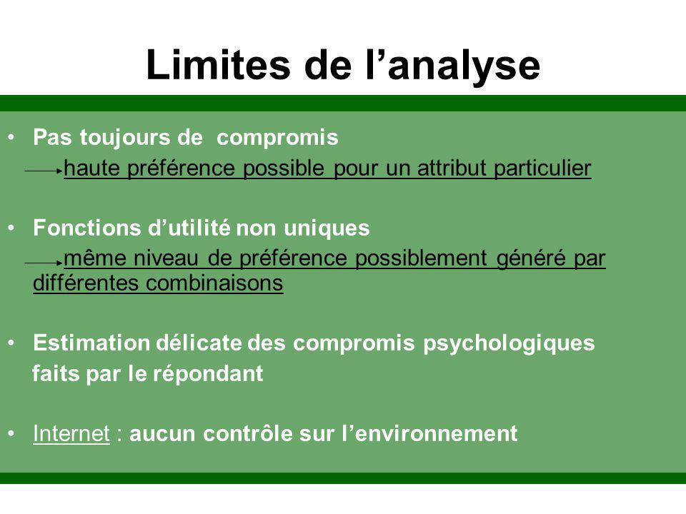 Limites de lanalyse Pas toujours de compromis haute préférence possible pour un attribut particulier Fonctions dutilité non uniques même niveau de pré