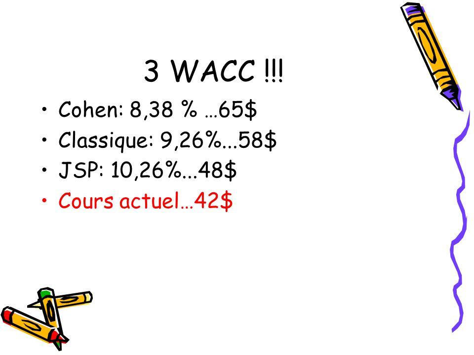 3 WACC !!! Cohen: 8,38 % …65$ Classique: 9,26%...58$ JSP: 10,26%...48$ Cours actuel…42$