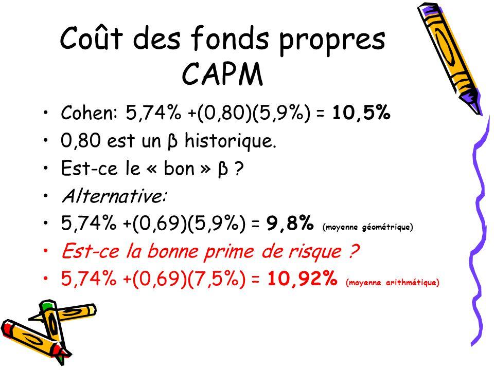 Coût des fonds propres CAPM Cohen: 5,74% +(0,80)(5,9%) = 10,5% 0,80 est un β historique. Est-ce le « bon » β ? Alternative: 5,74% +(0,69)(5,9%) = 9,8%