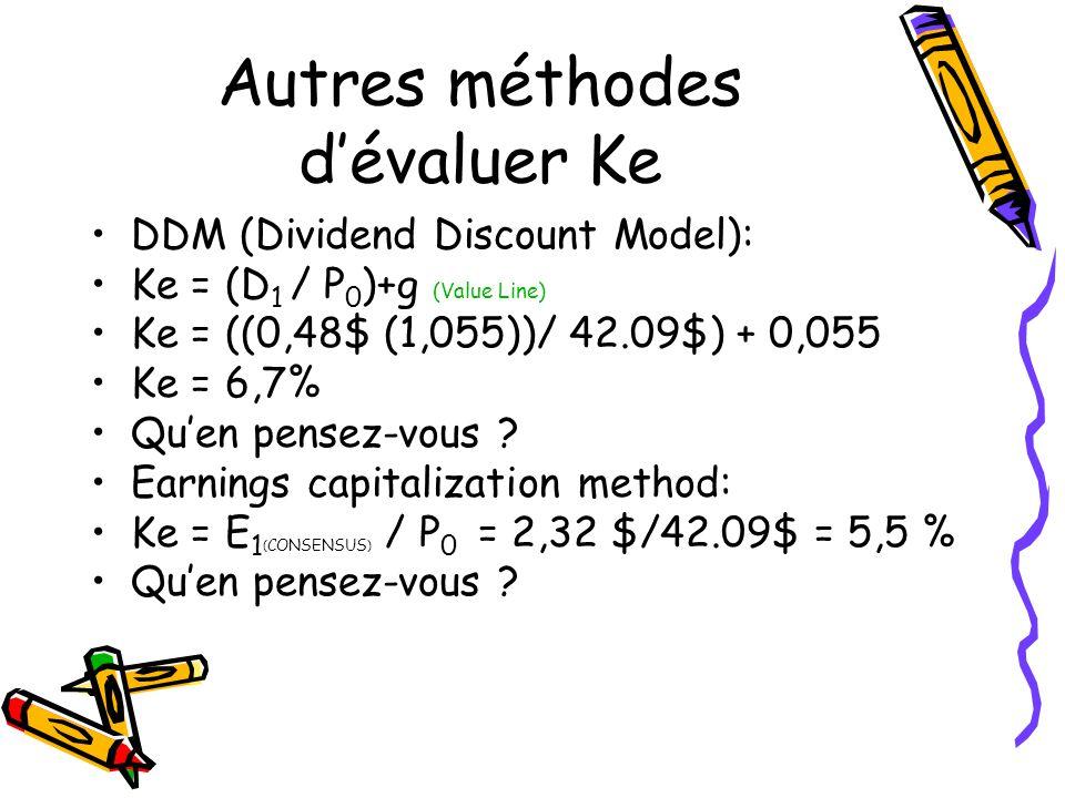 Autres méthodes dévaluer Ke DDM (Dividend Discount Model): Ke = (D 1 / P 0 )+g (Value Line) Ke = ((0,48$ (1,055))/ 42.09$) + 0,055 Ke = 6,7% Quen pensez-vous .