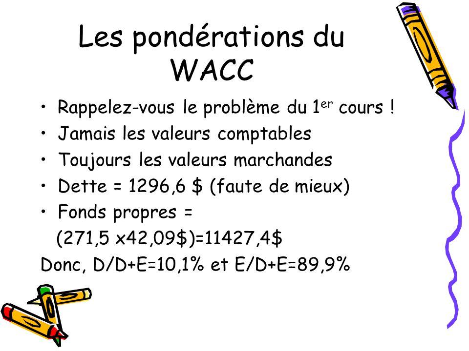 Les pondérations du WACC Rappelez-vous le problème du 1 er cours ! Jamais les valeurs comptables Toujours les valeurs marchandes Dette = 1296,6 $ (fau