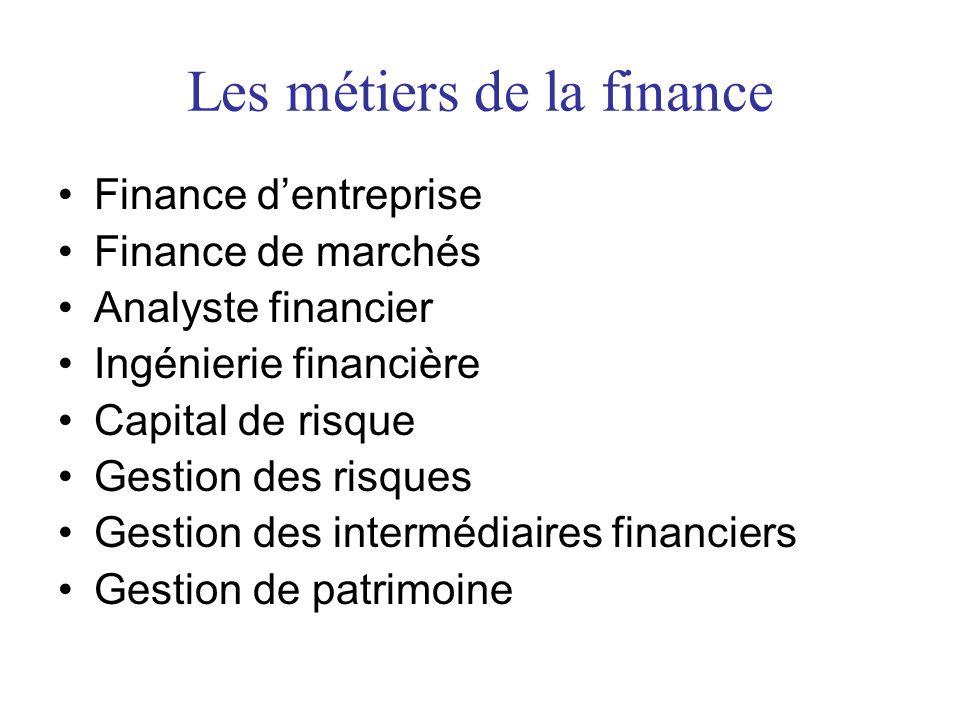 Les métiers de la finance Finance dentreprise Finance de marchés Analyste financier Ingénierie financière Capital de risque Gestion des risques Gestio