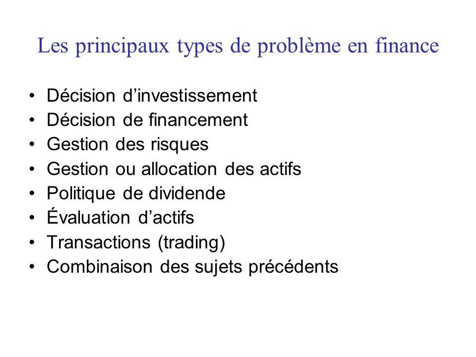 Les principaux types de problème en finance Décision dinvestissement Décision de financement Gestion des risques Gestion ou allocation des actifs Poli