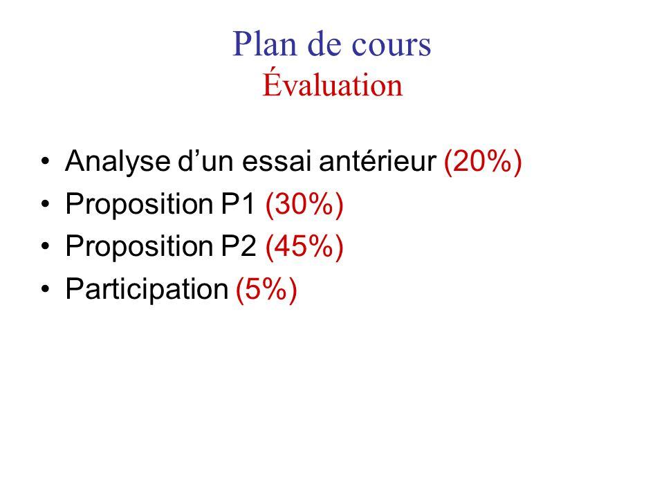 Plan de cours Évaluation Analyse dun essai antérieur (20%) Proposition P1 (30%) Proposition P2 (45%) Participation (5%)