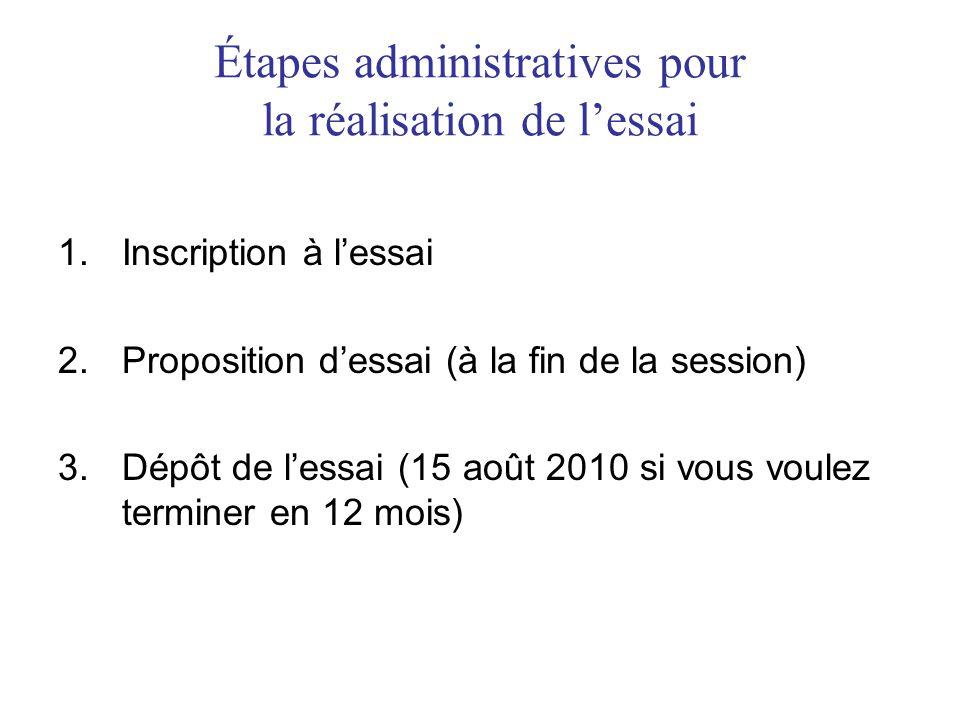 Étapes administratives pour la réalisation de lessai 1.Inscription à lessai 2.Proposition dessai (à la fin de la session) 3.Dépôt de lessai (15 août 2