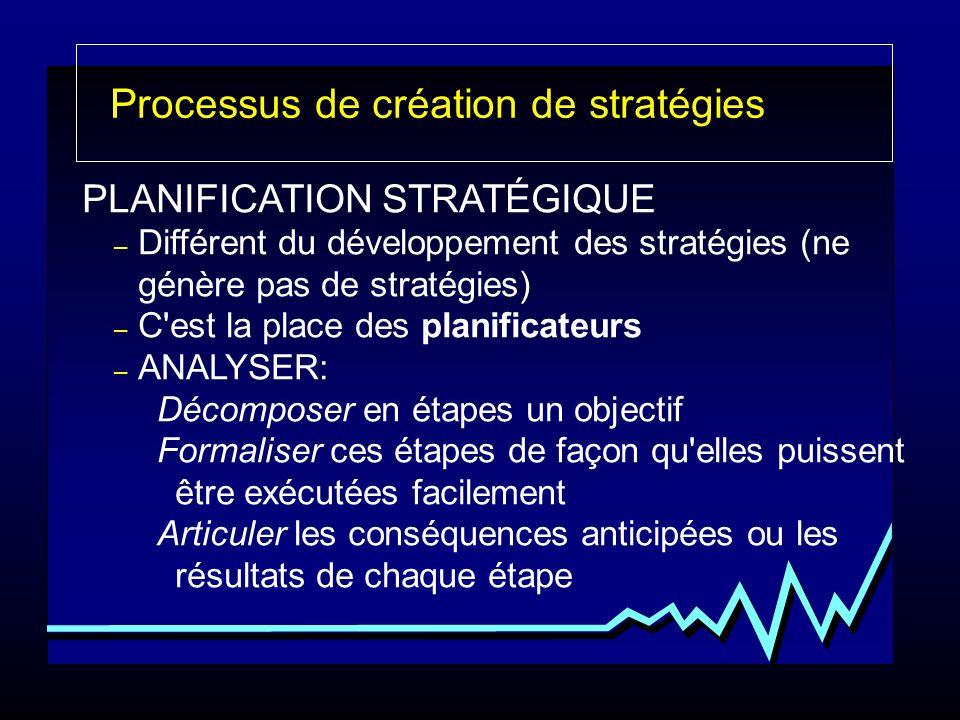Processus de création de stratégies PLANIFICATION STRATÉGIQUE – Différent du développement des stratégies (ne génère pas de stratégies) – C'est la pla