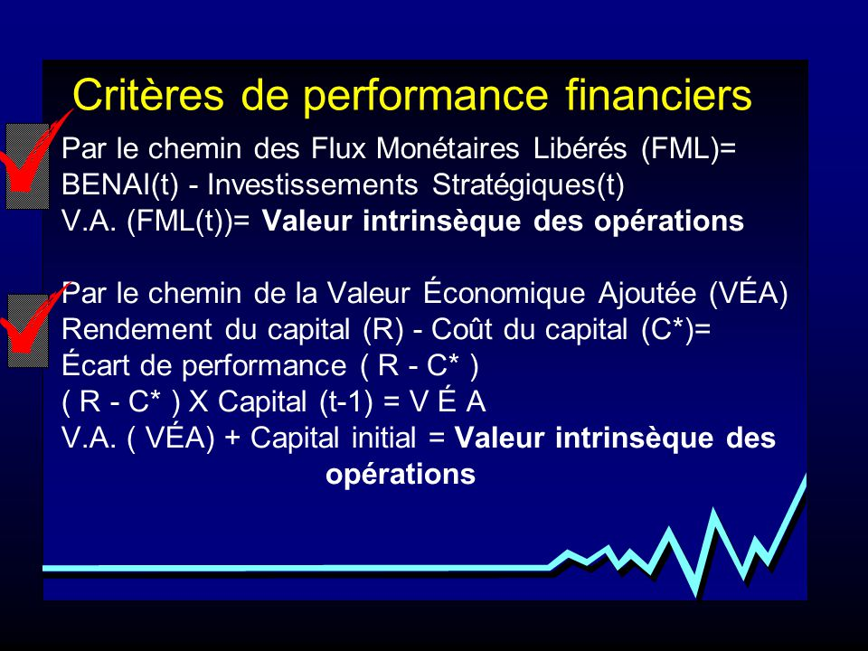 Par le chemin des Flux Monétaires Libérés (FML)= BENAI(t) - Investissements Stratégiques(t) V.A. (FML(t))= Valeur intrinsèque des opérations Par le ch
