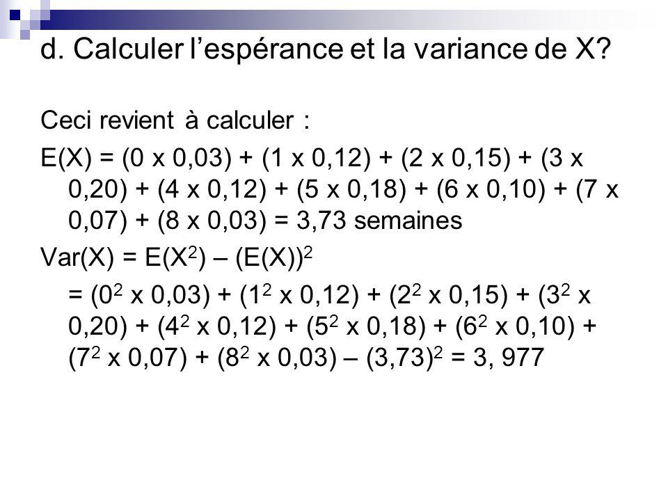 d. Calculer lespérance et la variance de X? Ceci revient à calculer : E(X) = (0 x 0,03) + (1 x 0,12) + (2 x 0,15) + (3 x 0,20) + (4 x 0,12) + (5 x 0,1