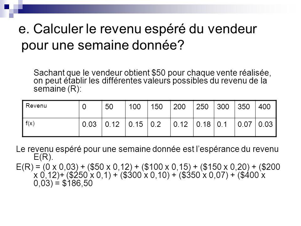 e. Calculer le revenu espéré du vendeur pour une semaine donnée? Sachant que le vendeur obtient $50 pour chaque vente réalisée, on peut établir les di
