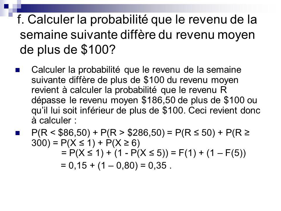 f. Calculer la probabilité que le revenu de la semaine suivante diffère du revenu moyen de plus de $100? Calculer la probabilité que le revenu de la s
