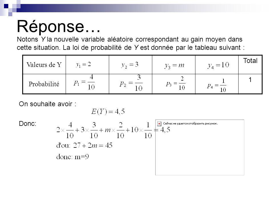Réponse… On souhaite avoir : Donc: Valeurs de Y Total Probabilité 1 Notons Y la nouvelle variable aléatoire correspondant au gain moyen dans cette sit
