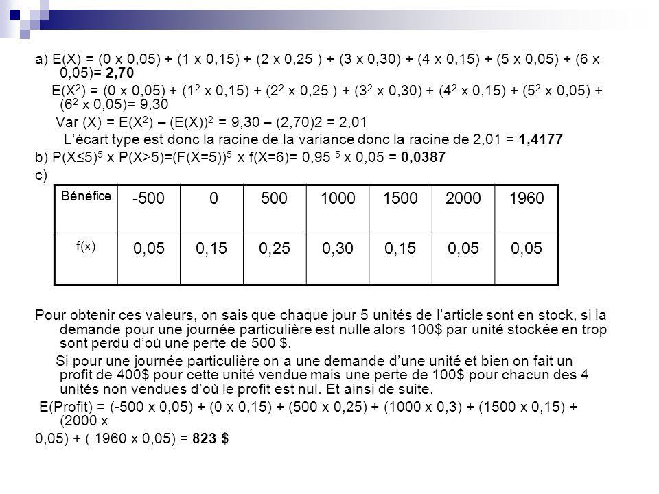 a3)la moyenne et la variance de la note parfaite calculées sur la base de ces 10 étudiants sélectionnés aléatoirement Moyenne dune binomiale: E(x) = n * p = 10 * 0,15 = 1,5 Variance dune binomiale: V(x) = n * p * q = 10 * 0,15 *(1-0,15) =1,275