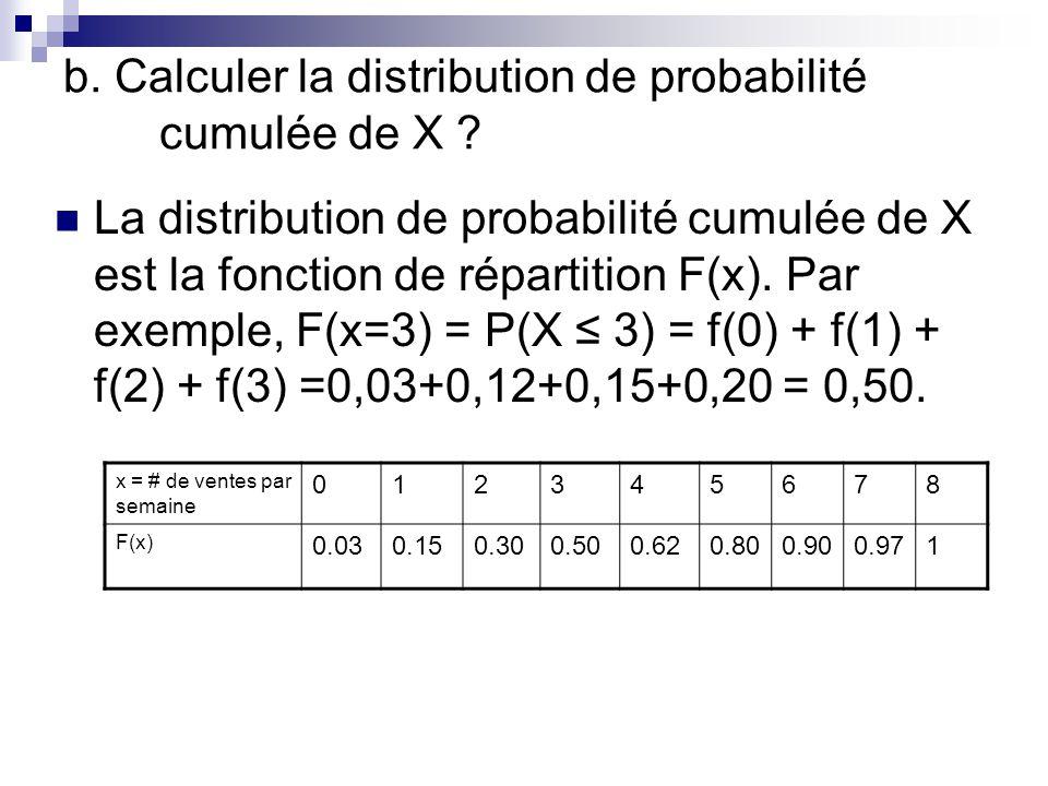 b. Calculer la distribution de probabilité cumulée de X ? La distribution de probabilité cumulée de X est la fonction de répartition F(x). Par exemple
