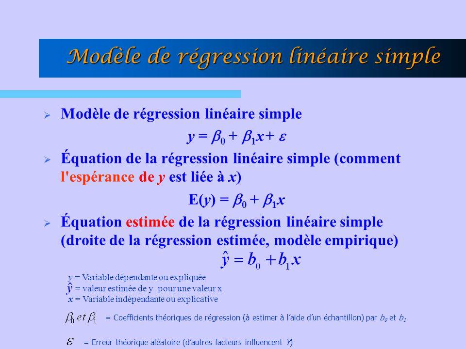 Modèle de régression linéaire simple y = 0 + 1 x + Équation de la régression linéaire simple (comment l'espérance de y est liée à x) E(y) = 0 + 1 x Éq