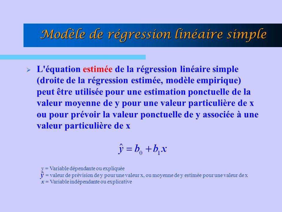 Modèle de régression linéaire simple L'équation estimée de la régression linéaire simple (droite de la régression estimée, modèle empirique) peut être