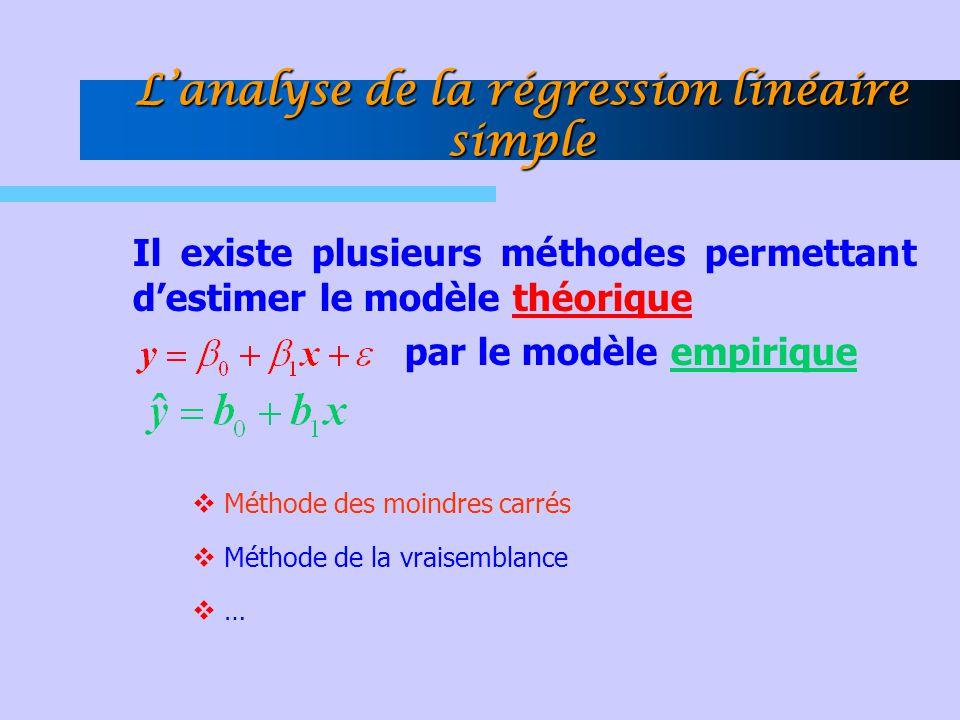 Il existe plusieurs méthodes permettant destimer le modèle théorique par le modèle empirique Méthode des moindres carrés Méthode de la vraisemblance …