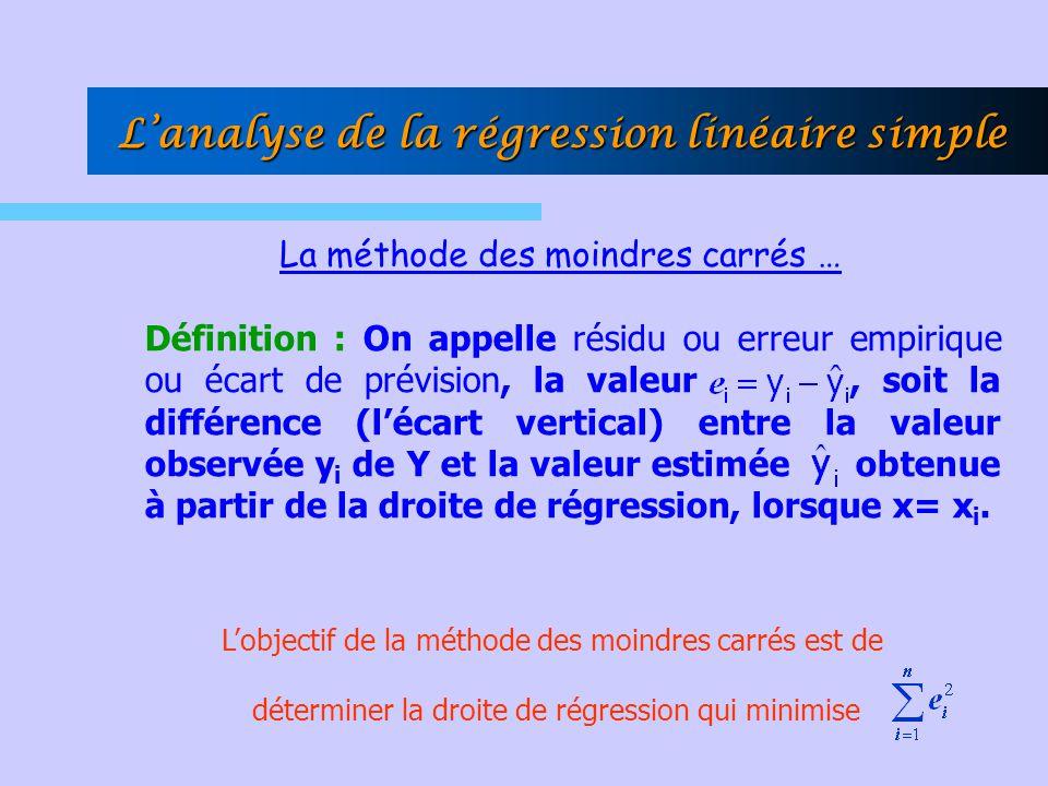 La méthode des moindres carrés … Définition : On appelle résidu ou erreur empirique ou écart de prévision, la valeur, soit la différence (lécart verti