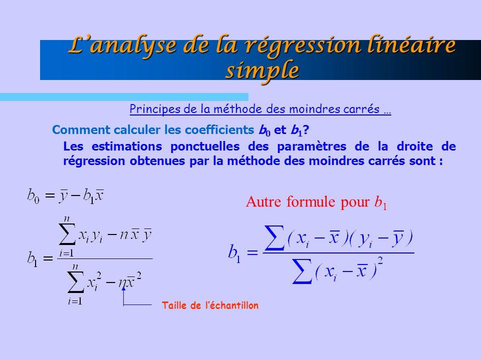 Principes de la méthode des moindres carrés … Comment calculer les coefficients b 0 et b 1 ? Les estimations ponctuelles des paramètres de la droite d