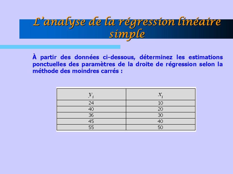 À partir des données ci-dessous, déterminez les estimations ponctuelles des paramètres de la droite de régression selon la méthode des moindres carrés