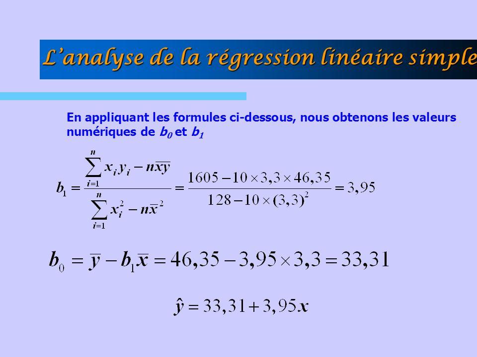 En appliquant les formules ci-dessous, nous obtenons les valeurs numériques de b 0 et b 1 Lanalyse de la régression linéaire simple