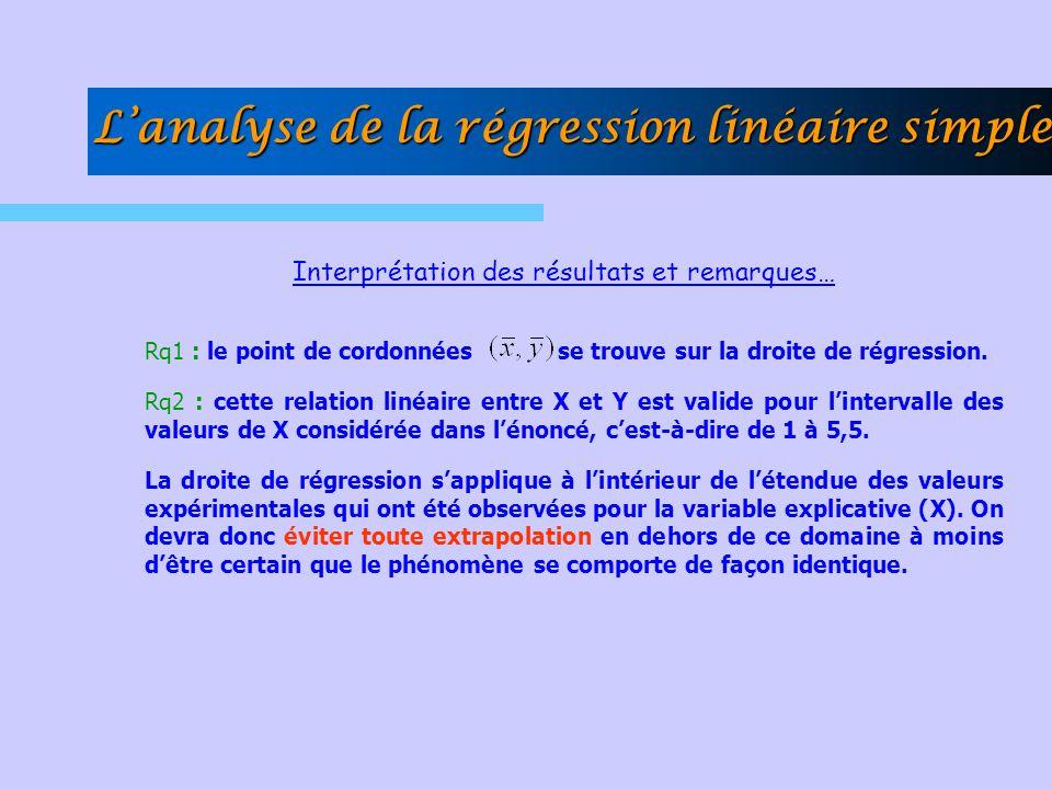 Interprétation des résultats et remarques… Rq1 : le point de cordonnées se trouve sur la droite de régression. Rq2 : cette relation linéaire entre X e