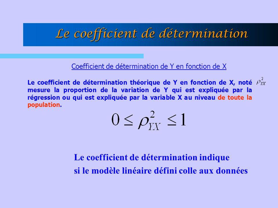 Coefficient de détermination de Y en fonction de X Le coefficient de détermination théorique de Y en fonction de X, noté mesure la proportion de la va