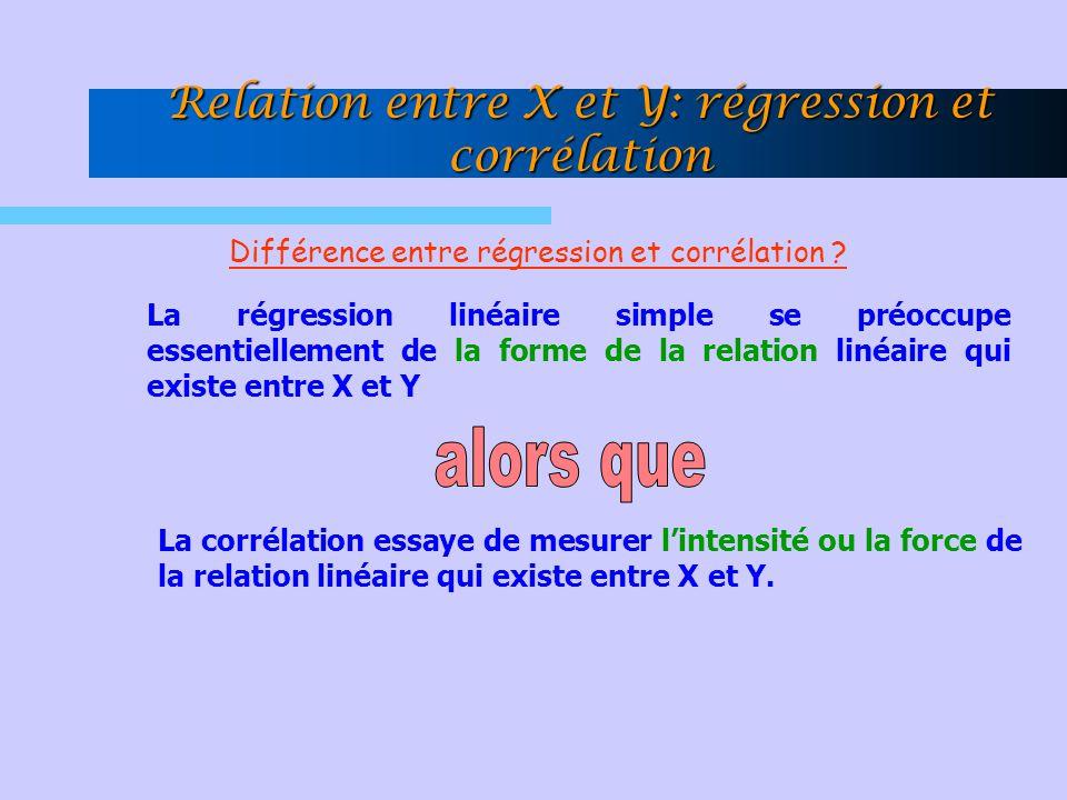 Différence entre régression et corrélation ? La régression linéaire simple se préoccupe essentiellement de la forme de la relation linéaire qui existe