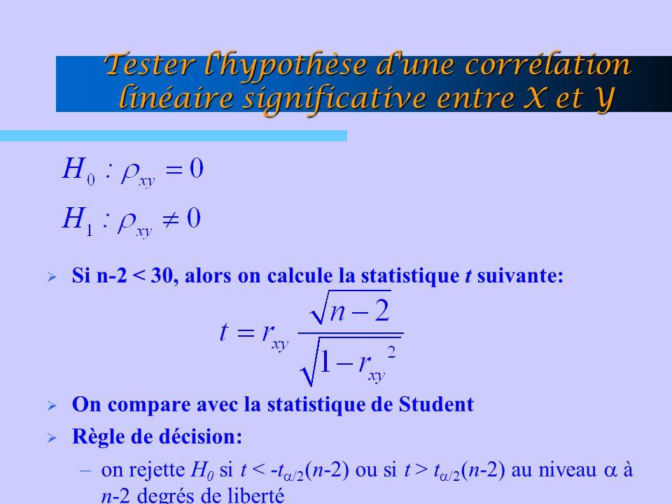 Tester l'hypothèse d'une corrélation linéaire significative entre X et Y Si n-2 < 30, alors on calcule la statistique t suivante: On compare avec la s