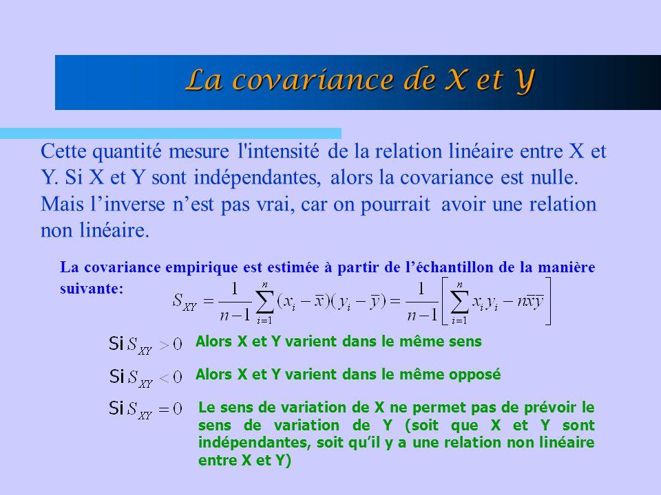La covariance empirique est estimée à partir de léchantillon de la manière suivante: Alors X et Y varient dans le même sens Alors X et Y varient dans