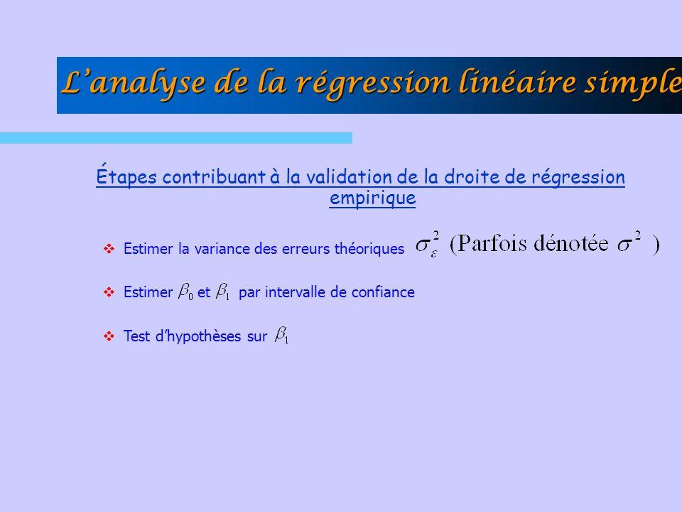 Étapes contribuant à la validation de la droite de régression empirique Estimer la variance des erreurs théoriques Estimer et par intervalle de confia