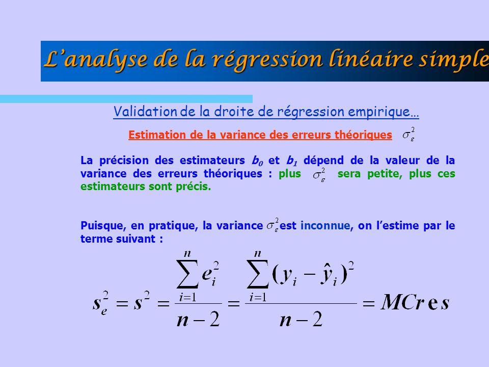 Validation de la droite de régression empirique… Estimation de la variance des erreurs théoriques La précision des estimateurs b 0 et b 1 dépend de la