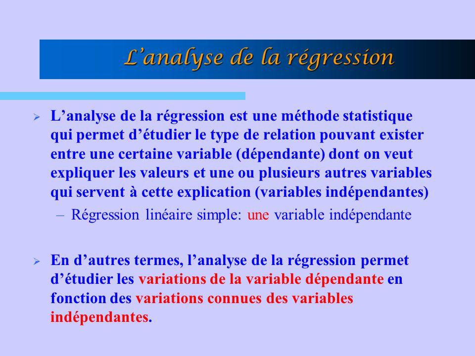 Pente de léquation de régression estimée b 1 = 220 - (10)(100)/5 = 5 24 - (10) 2 /5 Ordonnée à lorigine de léquation de régression estimée b 0 = 20 - 5(2) = 10 Léquation de régression estimée = 10 + 5x Exemple: Vente chez Autos Plus