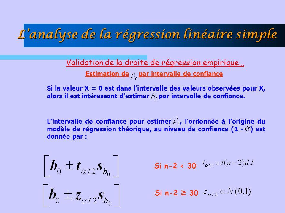 Validation de la droite de régression empirique… Estimation de par intervalle de confiance Si la valeur X = 0 est dans lintervalle des valeurs observé