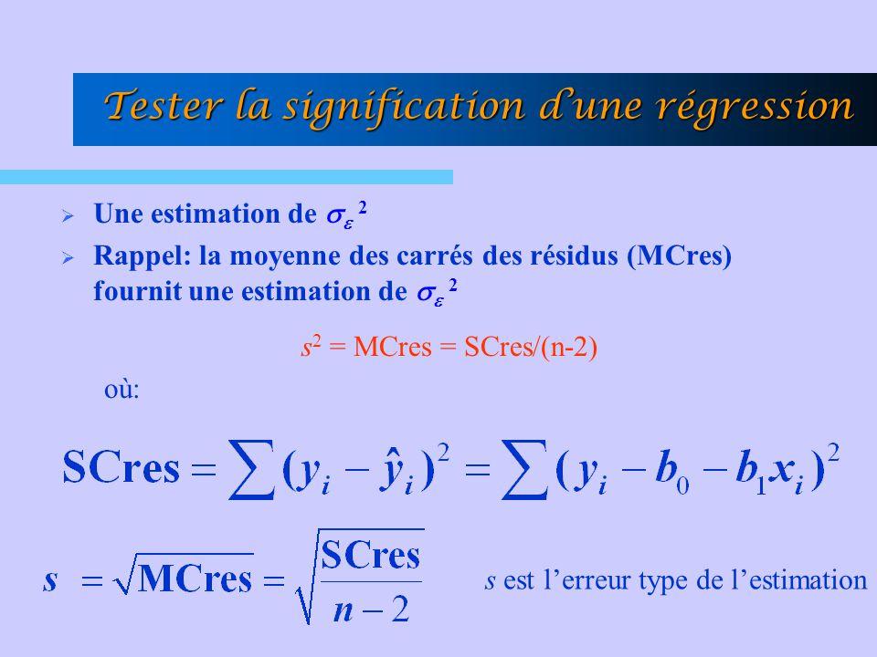 Tester la signification dune régression Une estimation de 2 Rappel: la moyenne des carrés des résidus (MCres) fournit une estimation de 2 s 2 = MCres