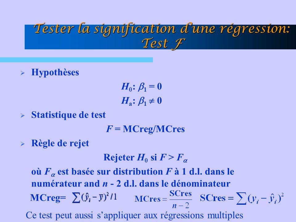 Tester la signification dune régression: Test F Hypothèses H 0 : 1 = 0 H a : 1 0 Statistique de test F = MCreg/MCres Règle de rejet Rejeter H 0 si F >