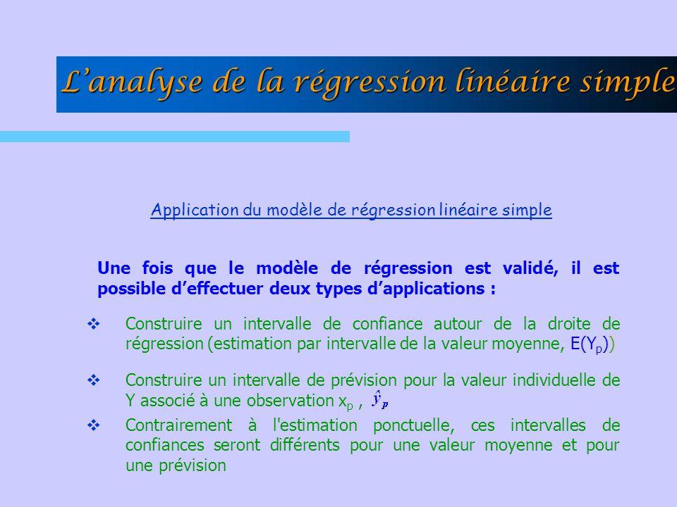 Application du modèle de régression linéaire simple Une fois que le modèle de régression est validé, il est possible deffectuer deux types dapplicatio