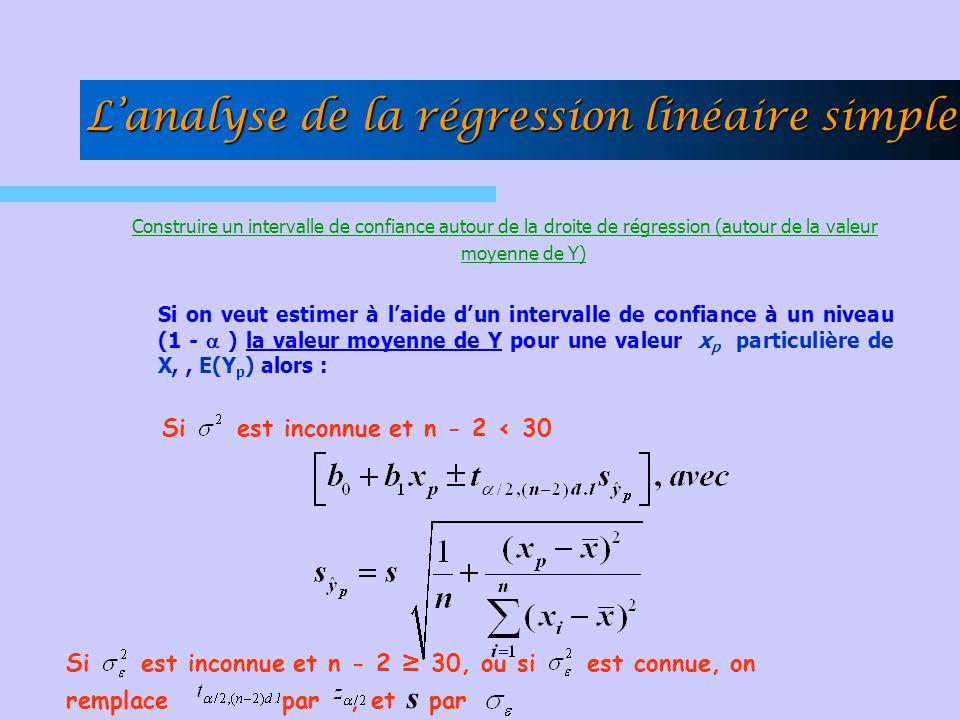 Construire un intervalle de confiance autour de la droite de régression (autour de la valeur moyenne de Y) Si on veut estimer à laide dun intervalle d