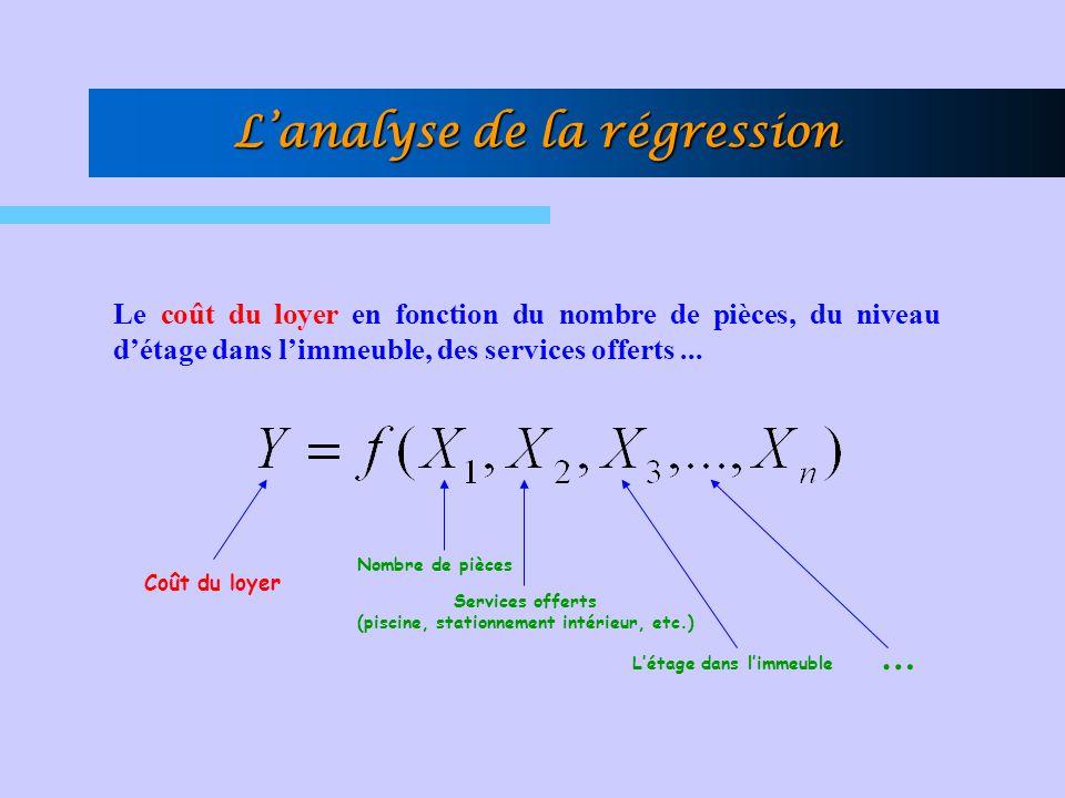 Construire un intervalle de confiance autour de la droite de régression (autour de la valeur moyenne de Y) Si on veut estimer à laide dun intervalle de confiance à un niveau (1 - ) la valeur moyenne de Y pour une valeur x p particulière de X,, E(Y p ) alors : Si est inconnue et n - 2 < 30 Lanalyse de la régression linéaire simple Si est inconnue et n - 2 30, ou si est connue, on remplace par, et s par