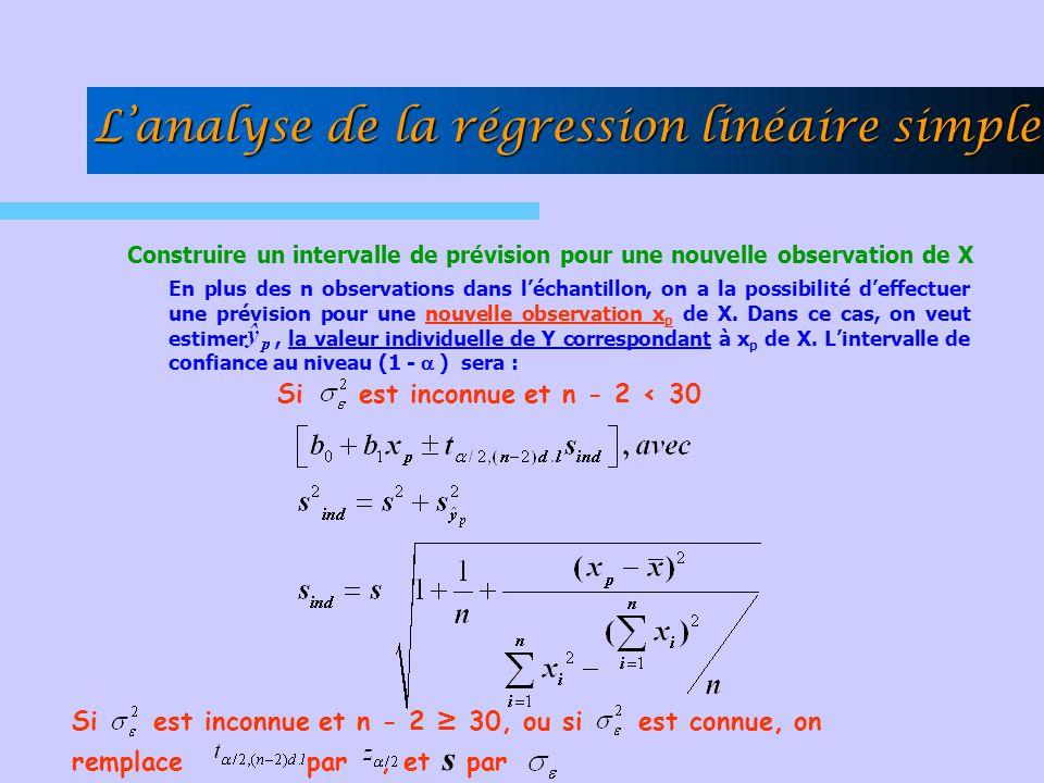 Construire un intervalle de prévision pour une nouvelle observation de X En plus des n observations dans léchantillon, on a la possibilité deffectuer