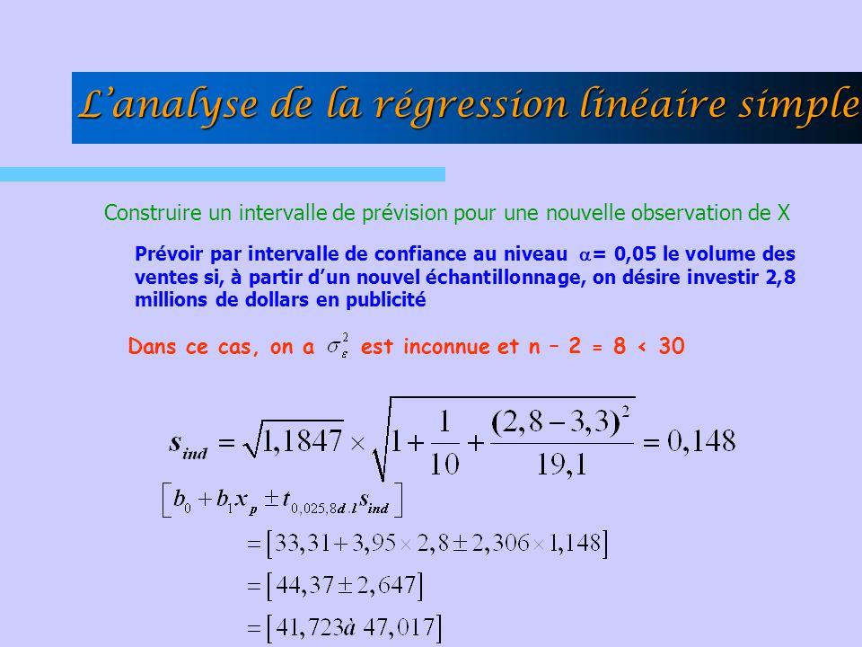 Construire un intervalle de prévision pour une nouvelle observation de X Prévoir par intervalle de confiance au niveau = 0,05 le volume des ventes si,