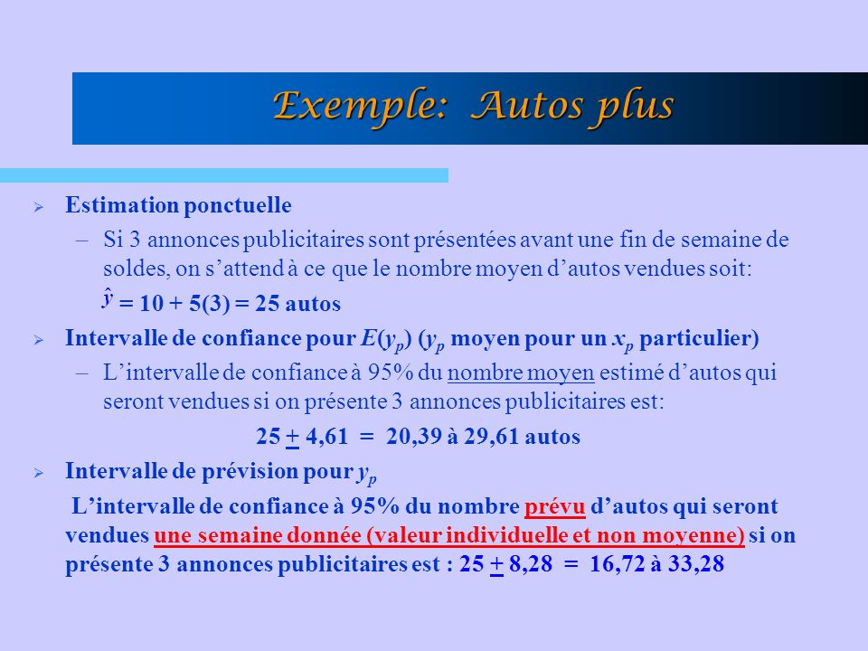 Estimation ponctuelle –Si 3 annonces publicitaires sont présentées avant une fin de semaine de soldes, on sattend à ce que le nombre moyen dautos vend