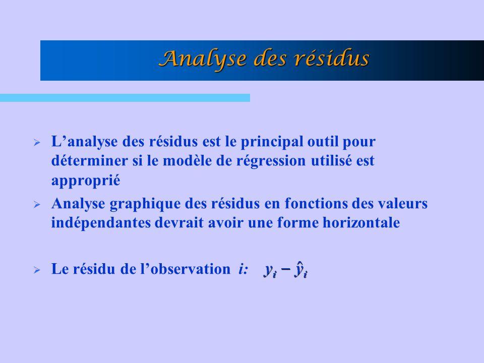 Analyse des résidus Lanalyse des résidus est le principal outil pour déterminer si le modèle de régression utilisé est approprié Analyse graphique des