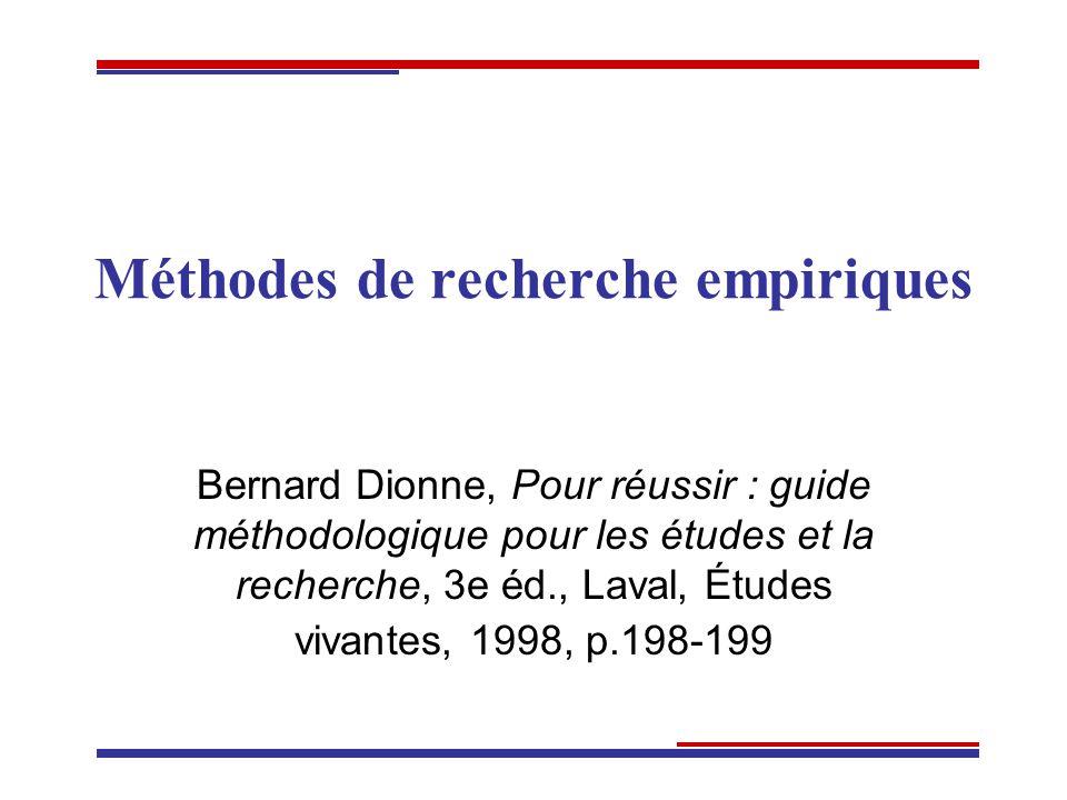Méthodes de recherche empiriques Bernard Dionne, Pour réussir : guide méthodologique pour les études et la recherche, 3e éd., Laval, Études vivantes, 1998, p.198-199