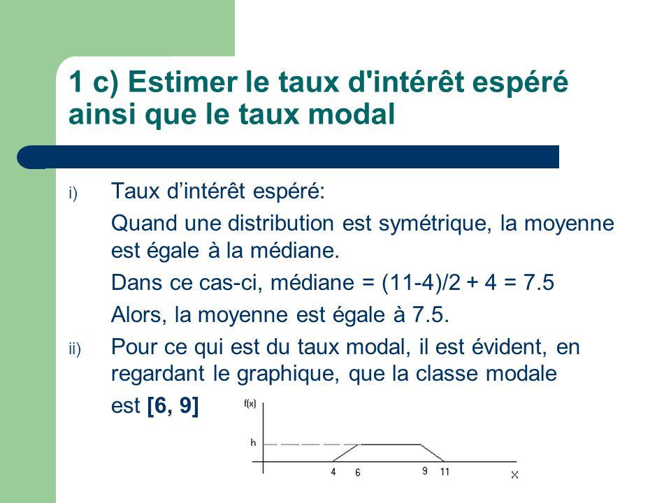 1 c) Estimer le taux d'intérêt espéré ainsi que le taux modal i) Taux dintérêt espéré: Quand une distribution est symétrique, la moyenne est égale à l