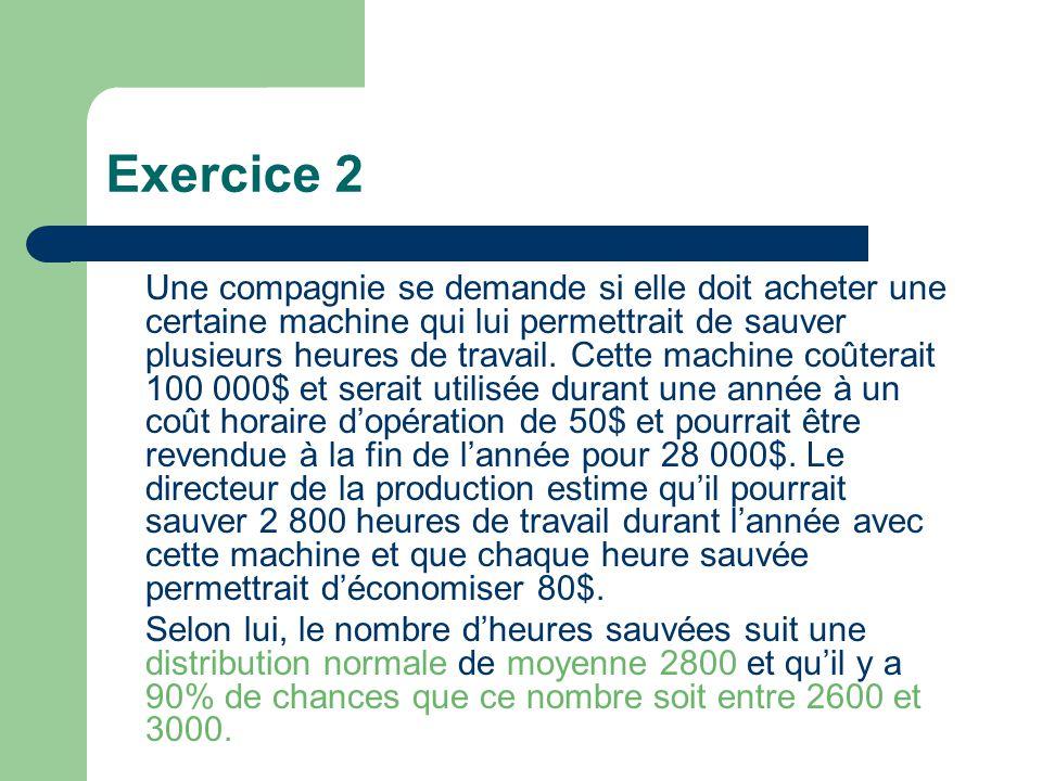 Exercice 2 Une compagnie se demande si elle doit acheter une certaine machine qui lui permettrait de sauver plusieurs heures de travail. Cette machine