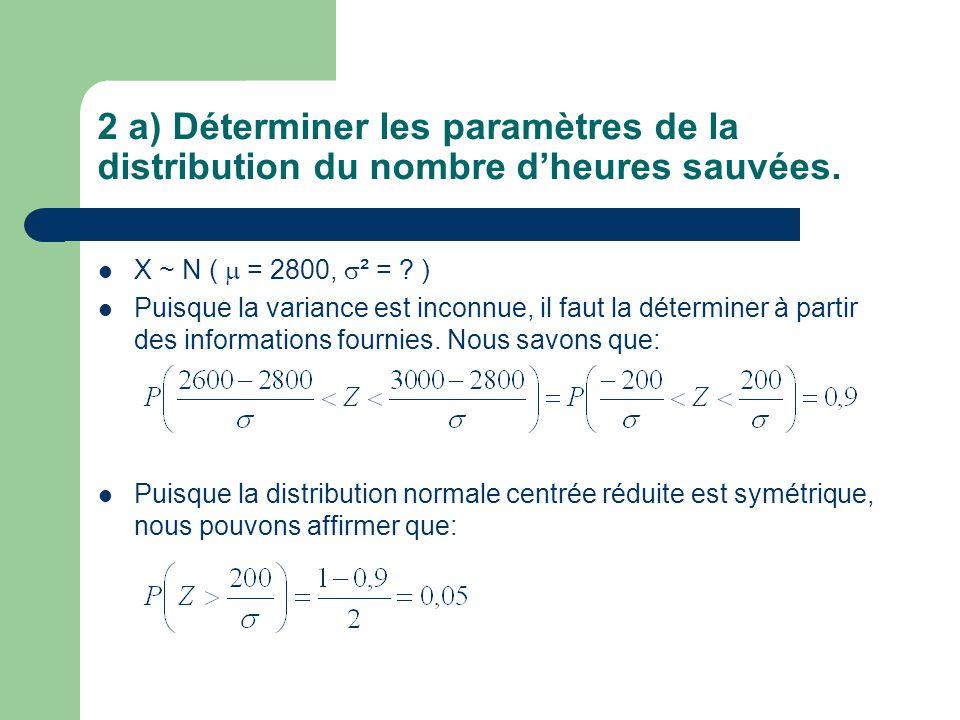 2 a) Déterminer les paramètres de la distribution du nombre dheures sauvées. X ~ N ( = 2800, ² = ? ) Puisque la variance est inconnue, il faut la déte