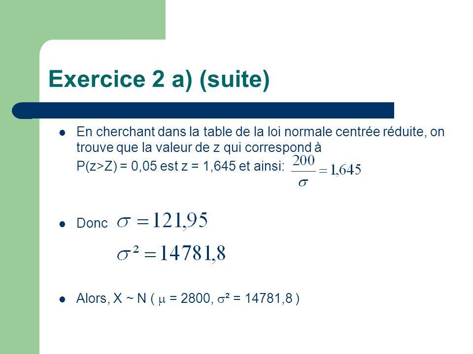 Exercice 2 a) (suite) En cherchant dans la table de la loi normale centrée réduite, on trouve que la valeur de z qui correspond à P(z>Z) = 0,05 est z