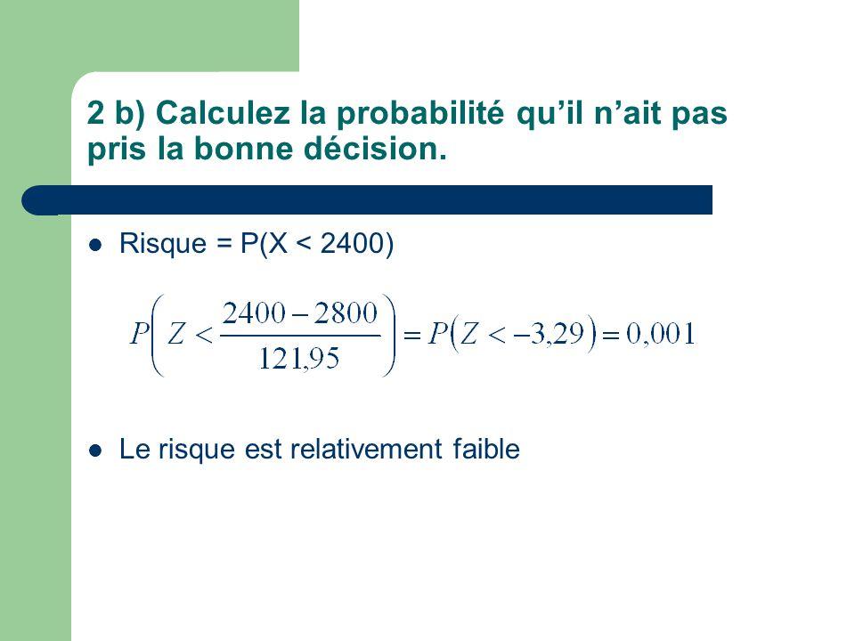 2 b) Calculez la probabilité quil nait pas pris la bonne décision. Risque = P(X < 2400) Le risque est relativement faible